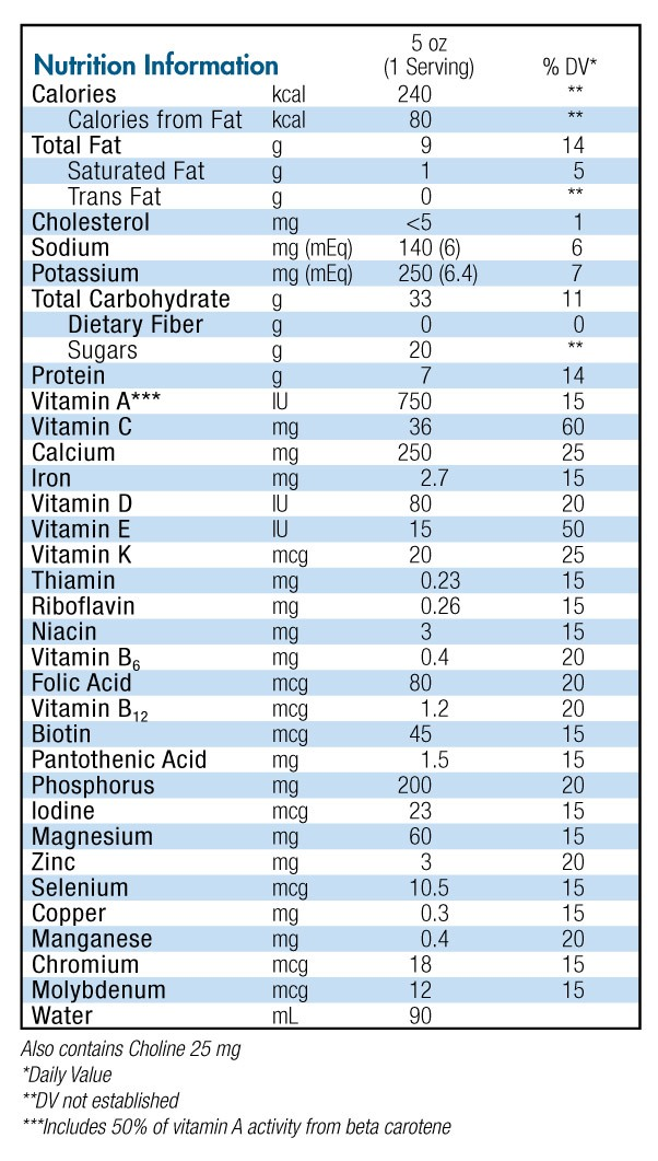 Boost Pudding Nutrition Profile