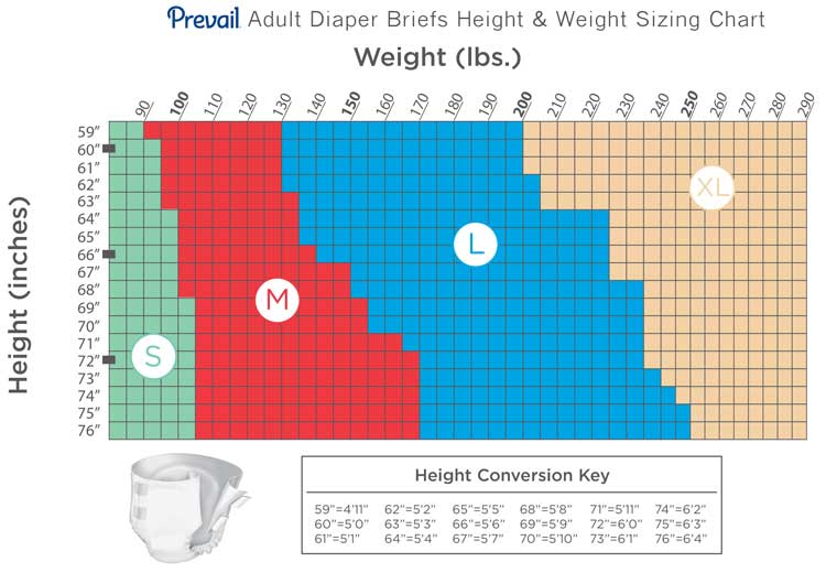 Prevail Adult Briefs Sizing Chart