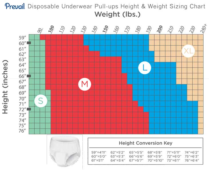 Prevail Underwear Height & Weight Size Chart
